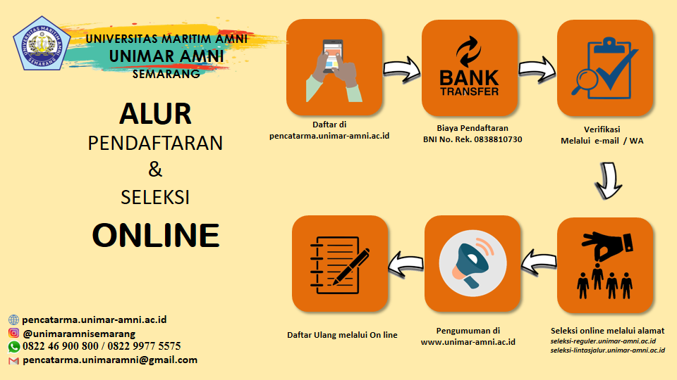Stimart Amni Semarangf